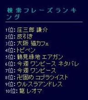 Ranking1st_cut